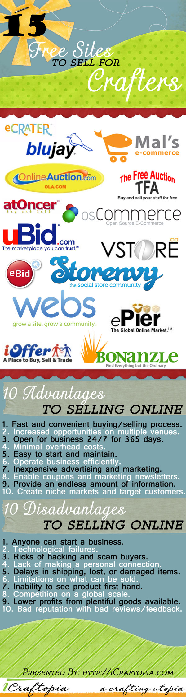 15-Free-Sites-to-Sell-for-Crafters-Infographic